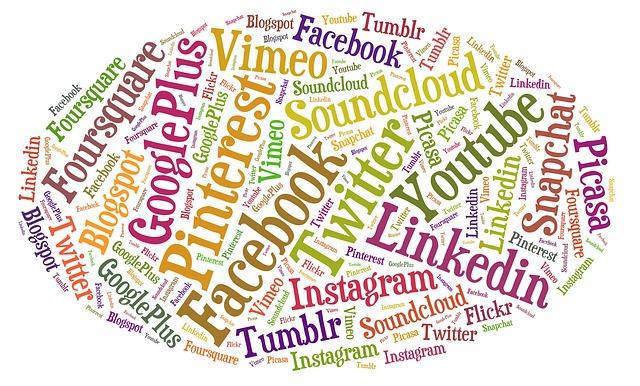 Social, Media Technology Addictions