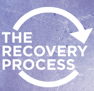recovery process
